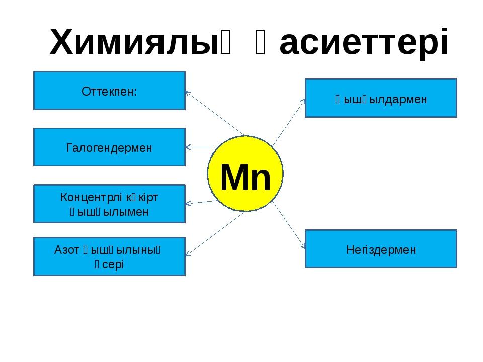 Химиялық қасиеттері Оттекпен: Галогендермен Концентрлі күкірт қышқылымен Азот...