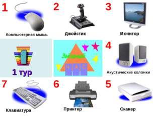 Джойстик Компьютерная мышь Акустические колонки Монитор Сканер Принтер Клавиа