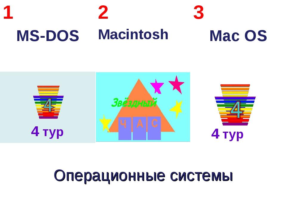 4 тур 4 тур 1 MS-DOS 2 Macintosh 3 Mac OS  Операционные системы