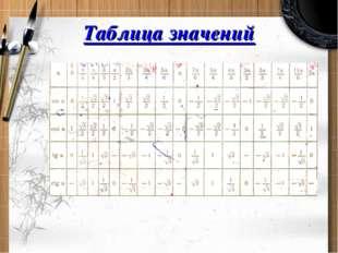 Таблица значений