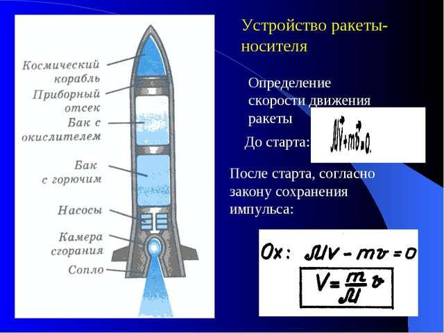 Устройство ракеты-носителя Определение скорости движения ракеты До старта: По...