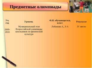 Уч. годУровень Ф.И. обучающегося, классРезультат 2009-2010Муниципальный э