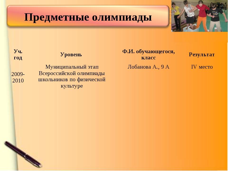 Уч. годУровень Ф.И. обучающегося, классРезультат 2009-2010Муниципальный э...