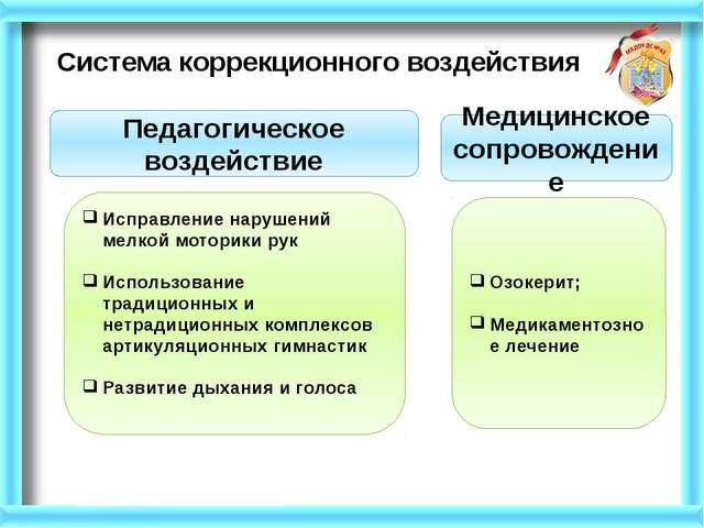 Система коррекционного воздействия Педагогическое воздействие Медицинское соп...