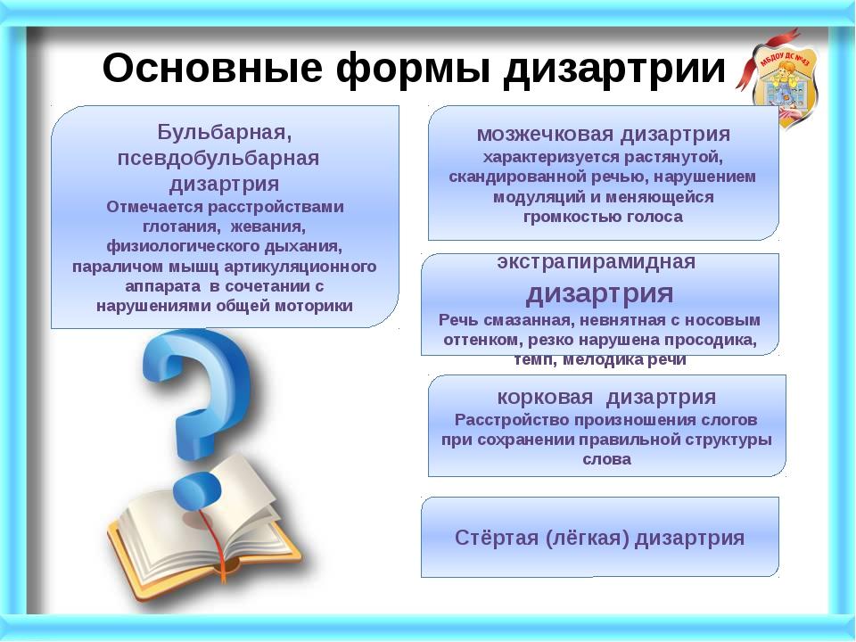 img5 Психолог, Логопед, Дефектолог. Кто Они?