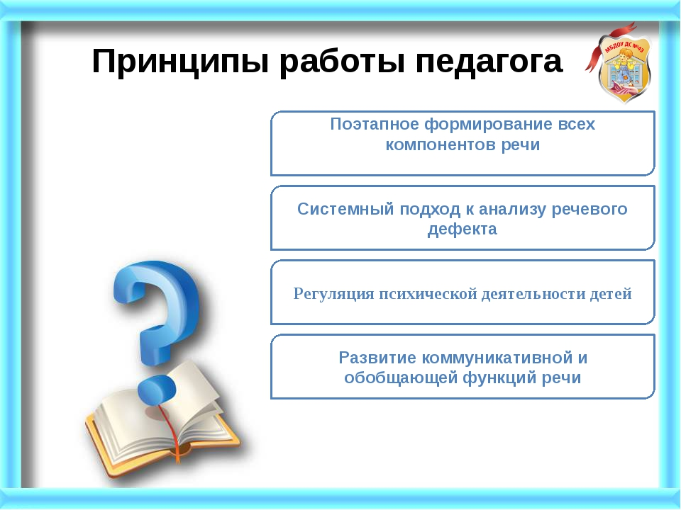 Системный подход к анализу речевого дефекта Принципы работы педагога Регуляци...
