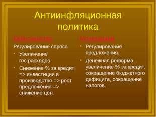 Антиинфляционная политика Кейнсианство Регулирование спроса Увеличение гос.ра