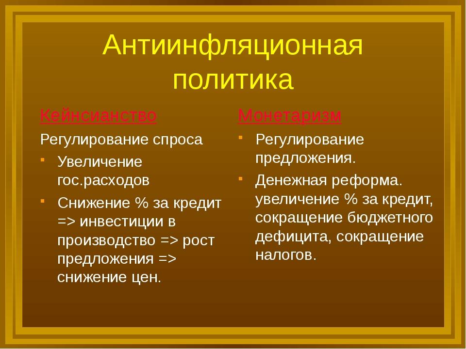 Антиинфляционная политика Кейнсианство Регулирование спроса Увеличение гос.ра...