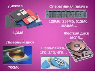 Дискета 1,3Мб Оперативная память 128Мб, 256Мб, 512Мб, 1024Мб… Лазерный диск 7