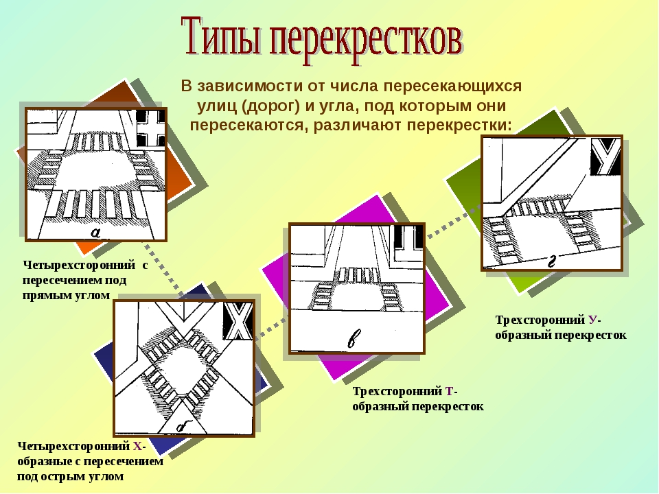 Трехсторонний У-образный перекресток Трехсторонний Т-образный перекресток Чет...