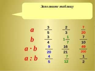 Заполните таблицу 3 5 3 4 2 3 16 21 7 10 1 2 9 20 4 5 1 7 1 7 12 7 20 49 200