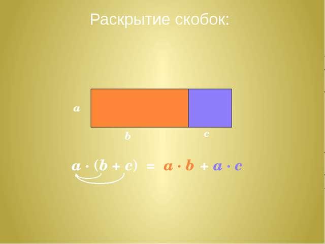 a · (b + c) Раскрытие скобок: a · b + a · c = b c a