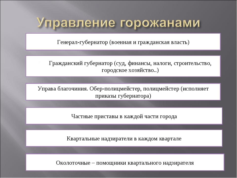 Генерал-губернатор (военная и гражданская власть) Гражданский губернатор (суд...
