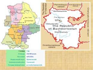 СтолицаУфа Площадь236.500 кв.км. Население4.072102ч. Федеральный округПри