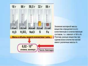Значение молярной массы вещества определяется его качественным и количественн