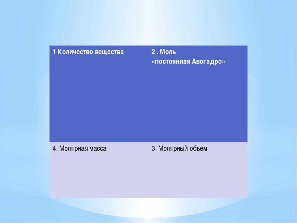 1 Количество вещества 2 . Моль «постоянная Авогадро» 4. Молярная масса 3. Мол...
