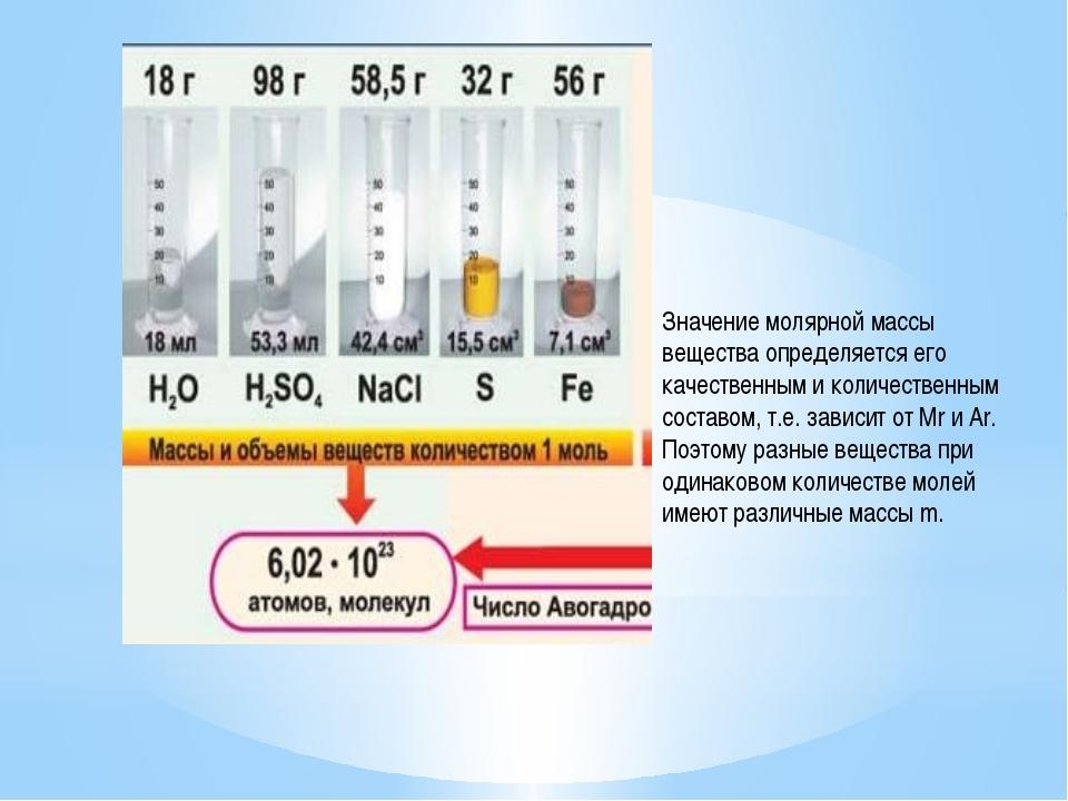 Значение молярной массы вещества определяется его качественным и количественн...