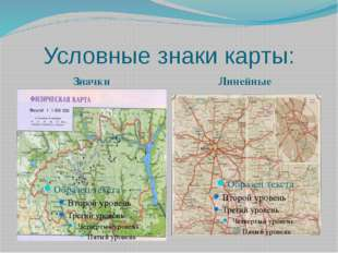 Условные знаки карты: Значки Линейные