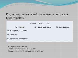 Результаты вычислений запишите в тетрадь в виде таблицы: Материал для справо