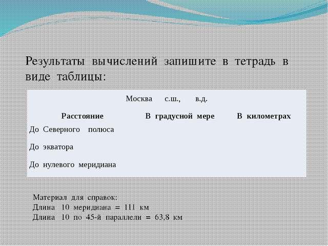 Результаты вычислений запишите в тетрадь в виде таблицы: Материал для справо...