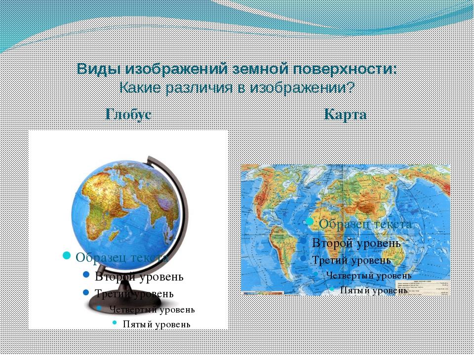 Виды изображений земной поверхности: Какие различия в изображении? Глобус Карта