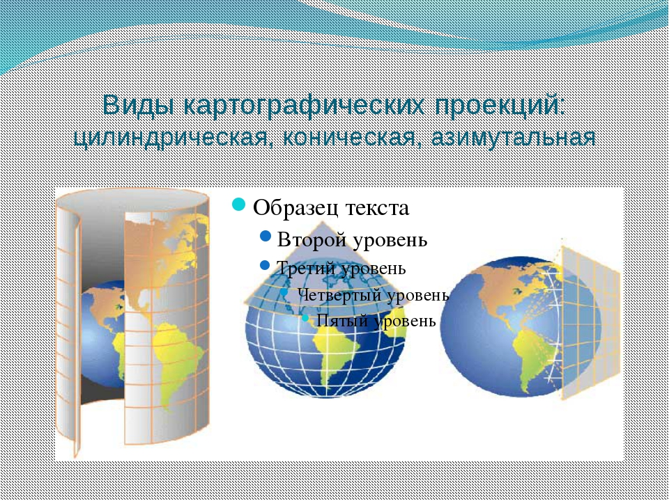 Виды картографических проекций: цилиндрическая, коническая, азимутальная
