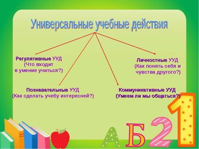 Регулятивные УУД (Что входит в умение учиться?) Личностные УУД (Как понять се...