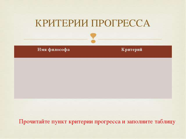 КРИТЕРИИ ПРОГРЕССА Прочитайте пункт критерии прогресса и заполните таблицу Им...