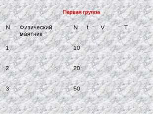 Первая группа NФизический маятникNtVT 110 220 350
