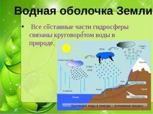 Все составные части гидросферы связаны круговоротом воды в природе. Водная о