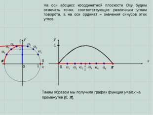 0 0   x x y y 0 1 1 1 2 3 3 2 1 1 4 4 5 5 6 6 На оси абсцисс ко