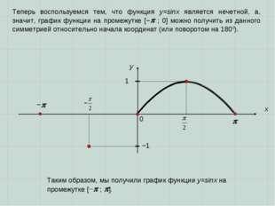 0  x y 1 Таким образом, мы получили график функции y=sinx на промежутке [−
