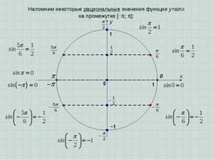 x y 0 1 0 1 Напомним некоторые рациональные значения функции у=sinx на промеж