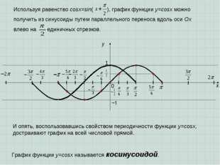 x y 1 0 −1 Используя равенство cosx=sin( ), график функции у=cosx можно получ