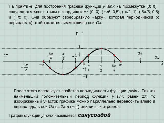 x y 1 0 На практике, для построения графика функции у=sinx на промежутке [0;...