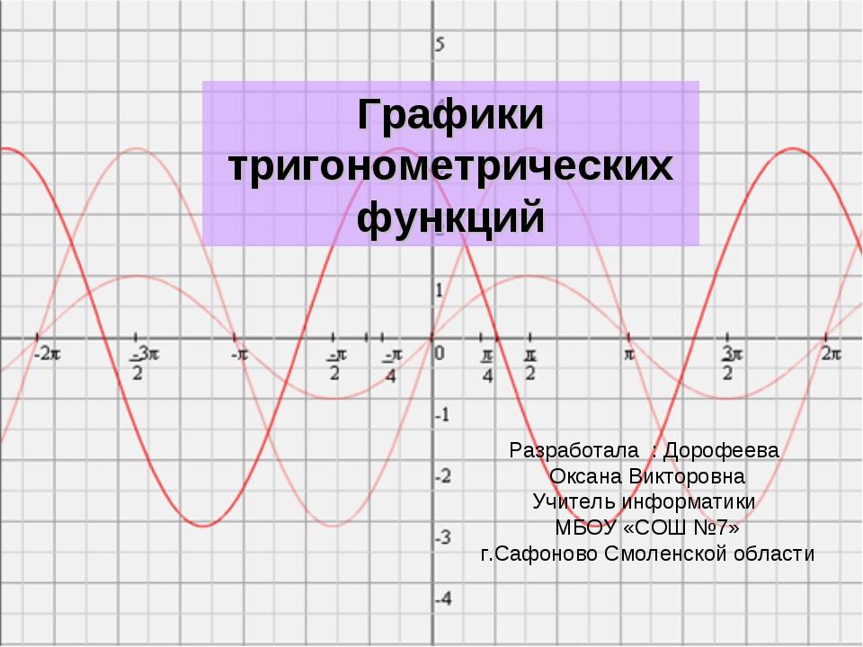Графики тригонометрических функций Разработала : Дорофеева Оксана Викторовна...