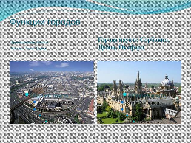 Функции городов Промышленные центры: Москва, Токио, Париж Города науки: Сорбо...
