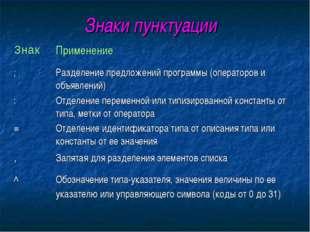Знаки пунктуации ЗнакПрименение ; Разделение предложений программы (операто