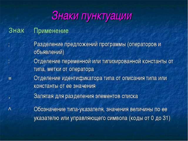 Знаки пунктуации ЗнакПрименение ; Разделение предложений программы (операто...