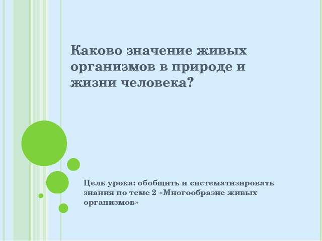 Конспект урока по биологии по программе пономаревой