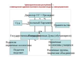 """""""Демократическая республика"""" – совмещенная административно-игровая модель сам"""