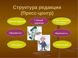 Журналисты Ответственный за выпуск Наборщики Оформители Главный художник Гла