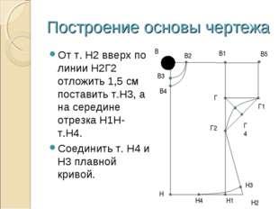 Построение основы чертежа От т. Н2 вверх по линии Н2Г2 отложить 1,5 см постав