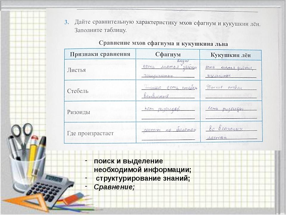 поиск и выделение необходимой информации; структурирование знаний; Сравнение;...