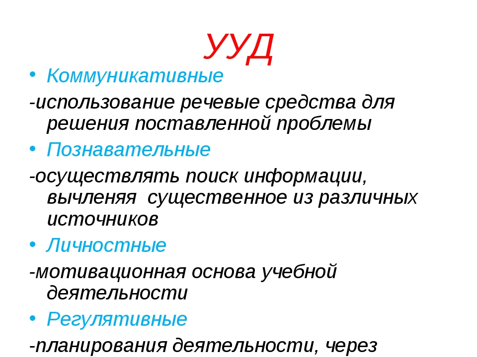 УУД Коммуникативные -использование речевые средства для решения поставленной...