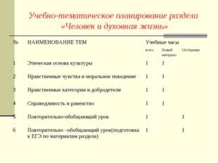 Учебно-тематическое планирование раздела «Человек и духовная жизнь» №НАИМЕНО