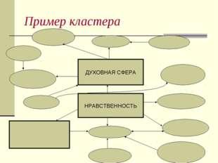 Пример кластера ДУХОВНАЯ СФЕРА НРАВСТВЕННОСТЬ