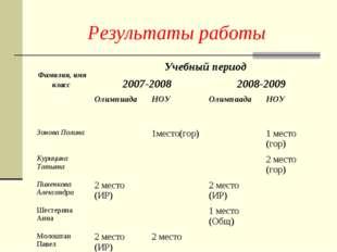 Результаты работы Фамилия, имя класс Учебный период 2007-2008 2008-2009