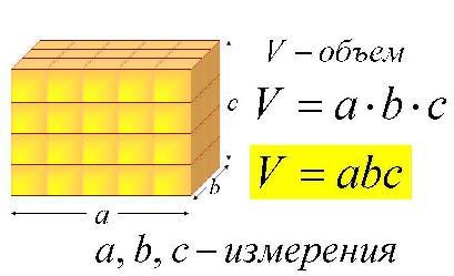 obem-prjamougolnogo-parallelepipeda-5-klass-2.jpg