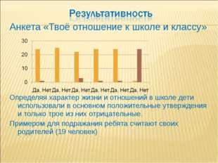 Анкета «Твоё отношение к школе и классу» Определяя характер жизни и отношений